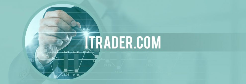 Global iTrader Review: The Excellent Trading Conditions Traders Enjoy With Global iTrader