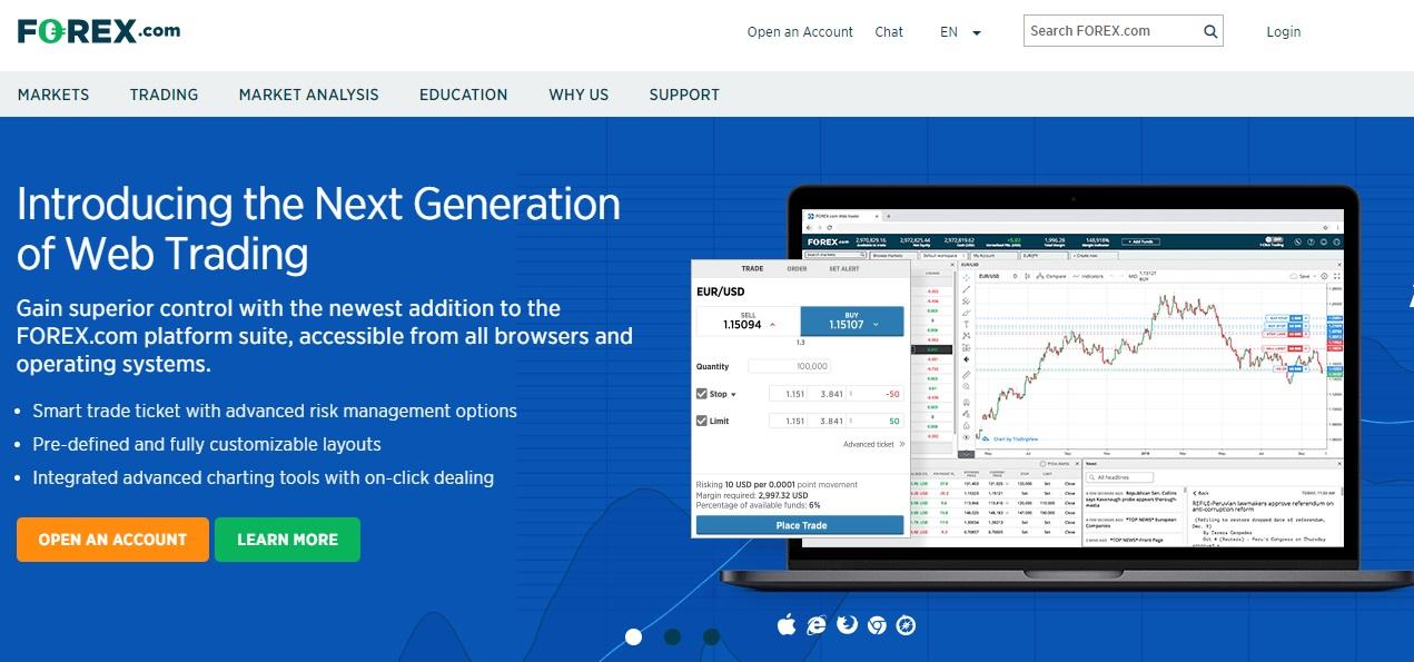 Forex.com Broker Rating
