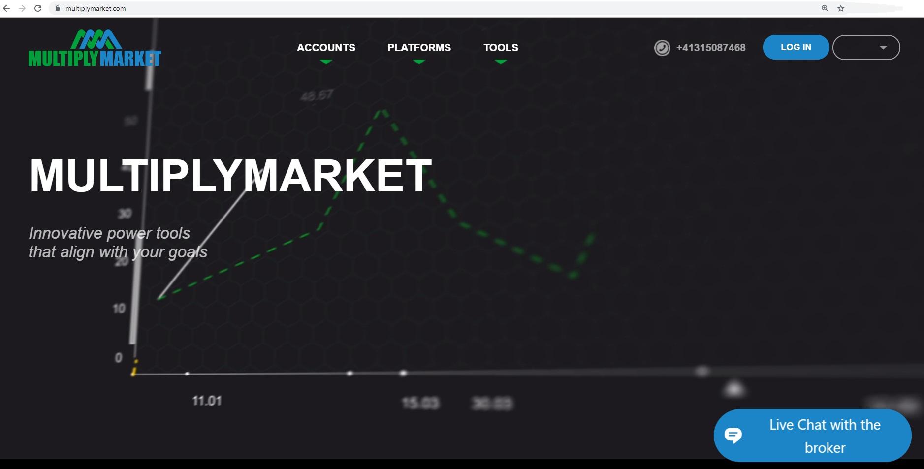 MultiplyMarket