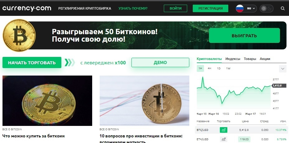 Обзор Currency.com: перераспределение торговли ценными бумагами