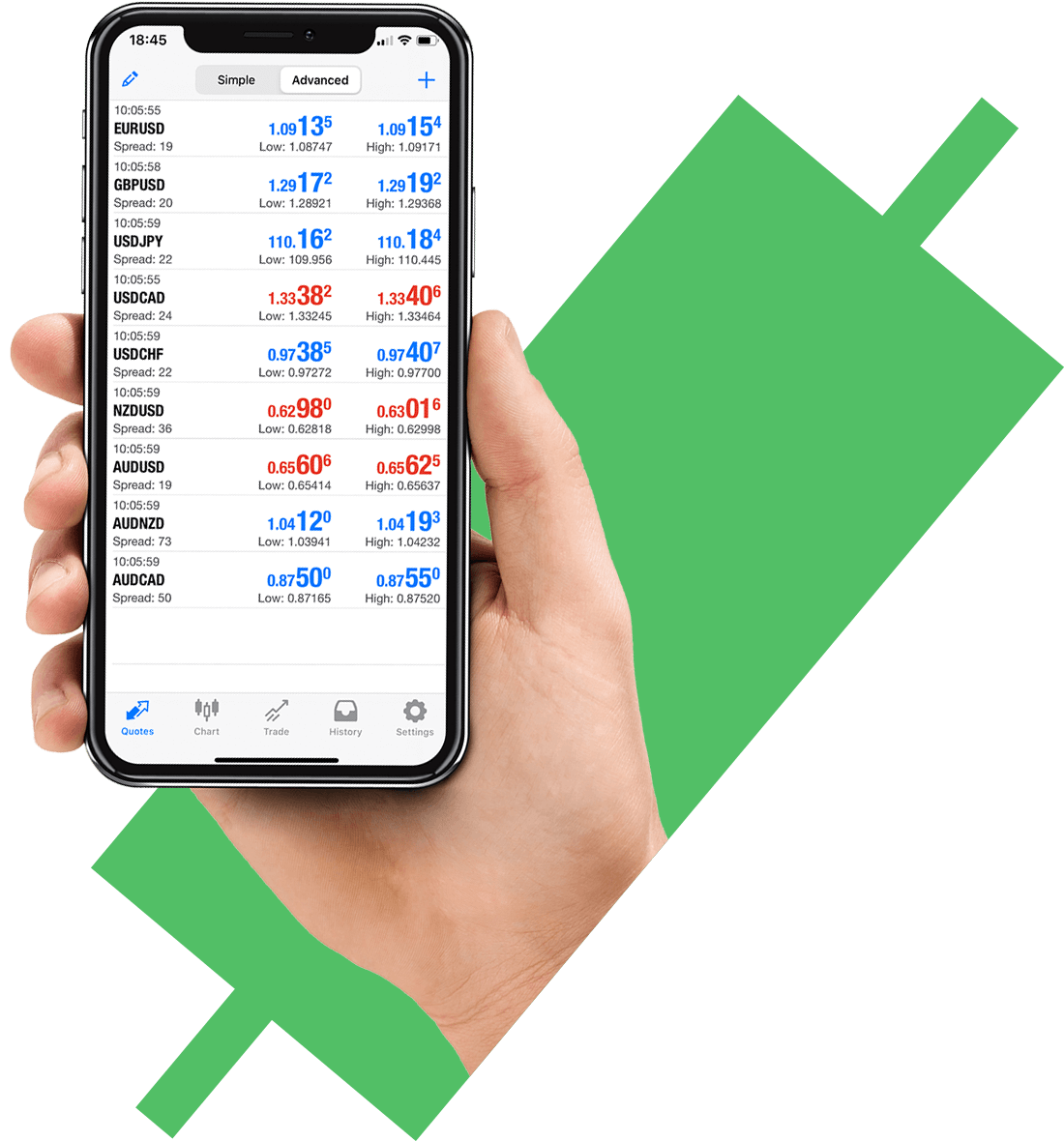 101Investing mobile trading