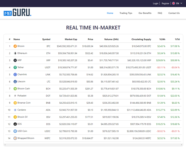 MrGuru crypto assets