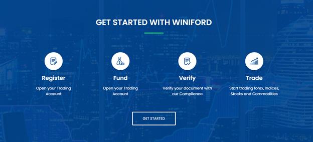 Winiford registration