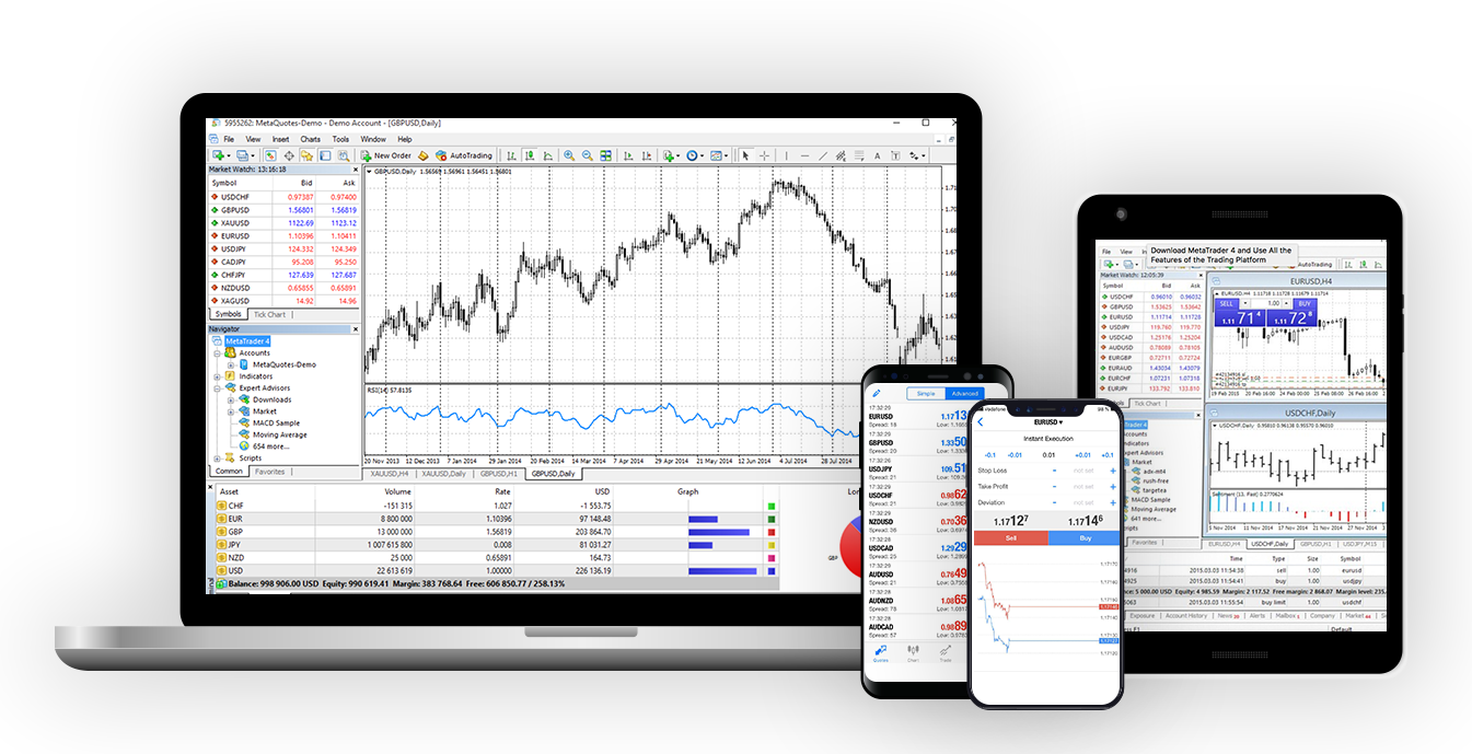 eXcentral trading platforms