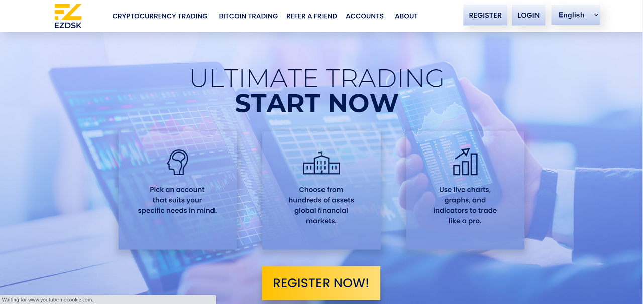 EZDSK Review – For a Solid Start in Trading