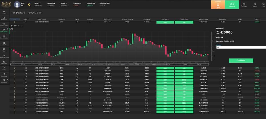Coin-Stone trading platform